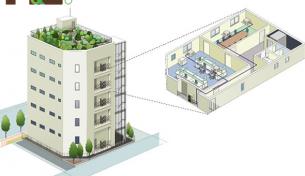 Tại sao tòa nhà cao tầng nên lắp đặt hệ thống điều hòa trung tâm?