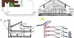 Những phương pháp lắp đặt hệ thống thông gió cho nhà xưởng của M&E group